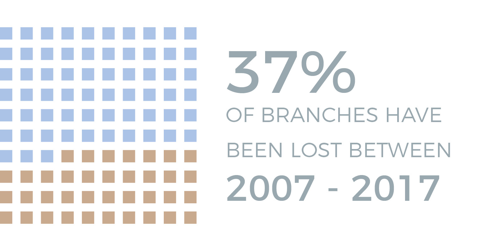 bank-branches-lost.jpg